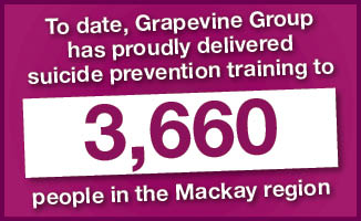 GRAPEVINE training count