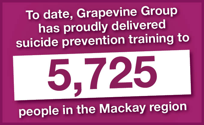 Prevention Training Count